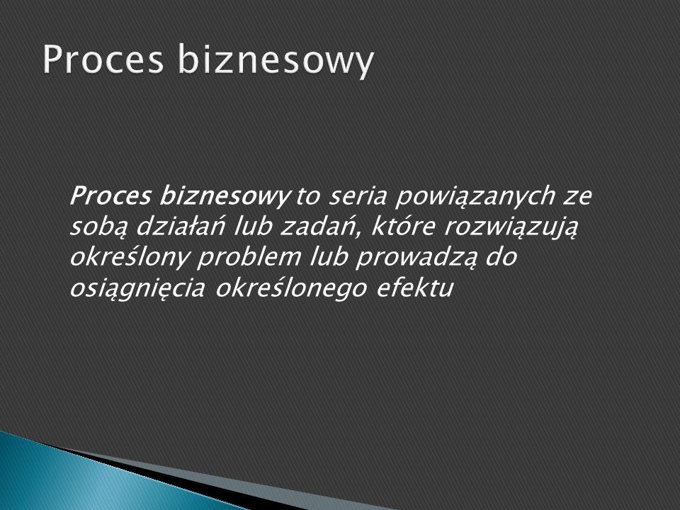 Proces biznesowy to seria powiązanych ze sobą działań lub zadań, które rozwiązują określony problem lub prowadzą do osiągnięcia określonego efektu