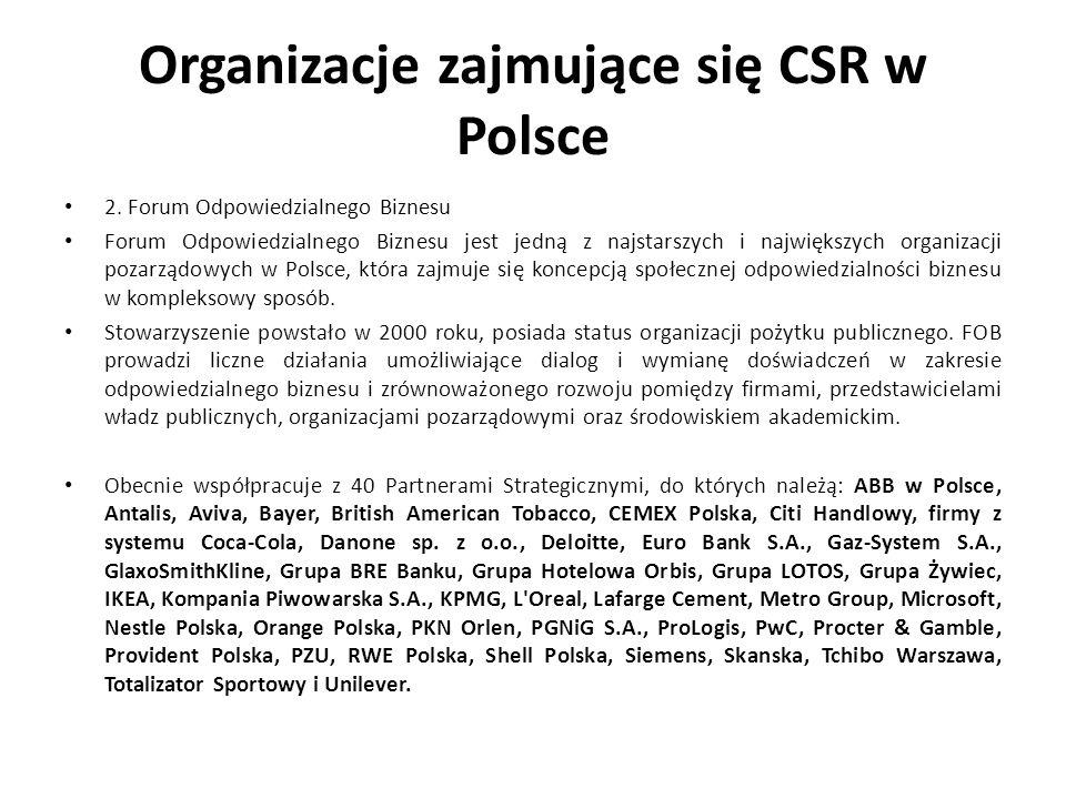 Organizacje zajmujące się CSR w Polsce Misją Forum Odpowiedzialnego Biznesu jest upowszechnianie idei odpowiedzialnego biznesu jako standardu obowiązującego w Polsce w celu zwiększenia konkurencyjności przedsiębiorstw, zadowolenia społecznego i poprawy stanu środowiska.