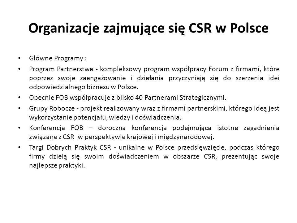 Organizacje zajmujące się CSR w Polsce Główne Programy : Program Partnerstwa - kompleksowy program współpracy Forum z firmami, które poprzez swoje zaa