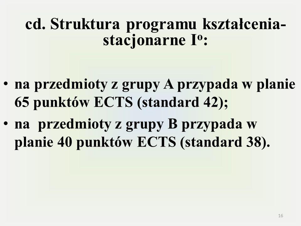 na przedmioty z grupy A przypada w planie 65 punktów ECTS (standard 42); na przedmioty z grupy B przypada w planie 40 punktów ECTS (standard 38). cd.