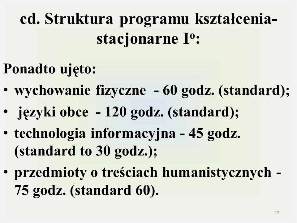 cd. Struktura programu kształcenia- stacjonarne I o : Ponadto ujęto: wychowanie fizyczne - 60 godz. (standard); języki obce - 120 godz. (standard); te