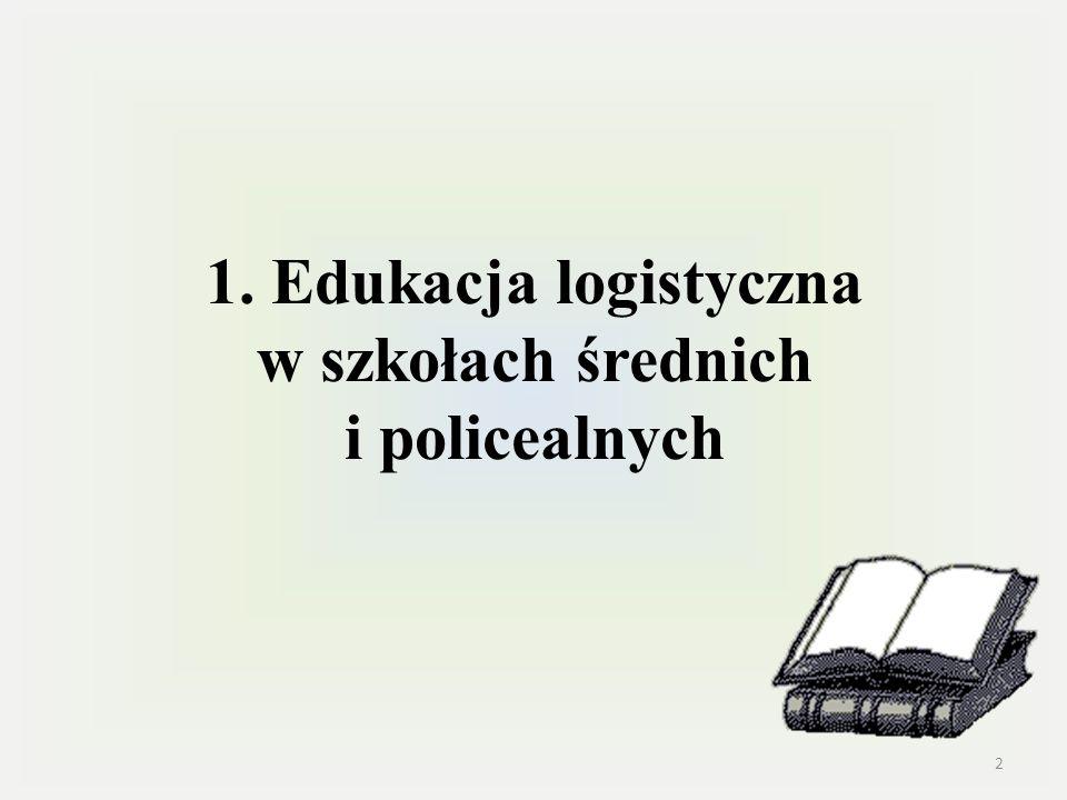 17.Logistyka dystrybucji30 18.Normalizacja i zarządzanie jakością w logistyce 60 19.Ekonomika transportu30 20.Ekologistyka45 21.Projektowanie procesów60 cd.