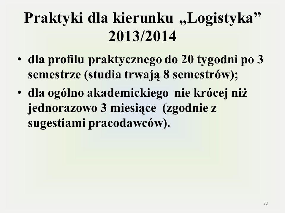 Praktyki dla kierunku Logistyka 2013/2014 dla profilu praktycznego do 20 tygodni po 3 semestrze (studia trwają 8 semestrów); dla ogólno akademickiego