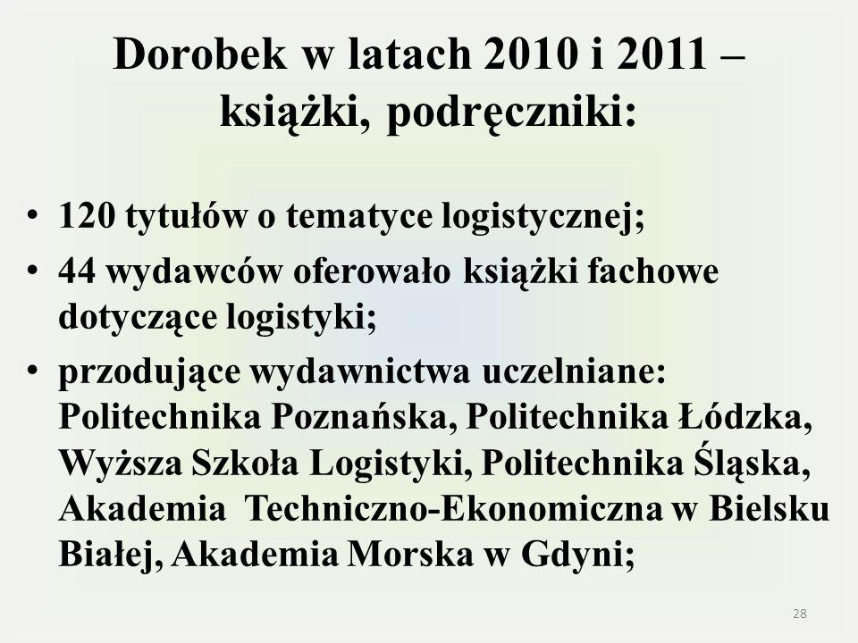 Dorobek w latach 2010 i 2011 – książki, podręczniki: 120 tytułów o tematyce logistycznej; 44 wydawców oferowało książki fachowe dotyczące logistyki; p