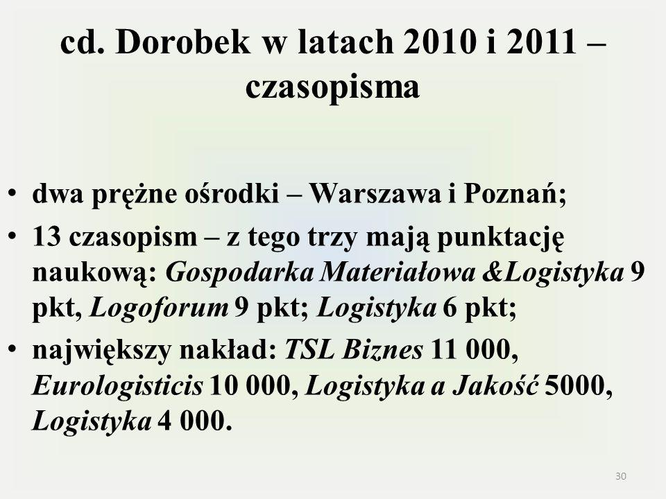 cd. Dorobek w latach 2010 i 2011 – czasopisma dwa prężne ośrodki – Warszawa i Poznań; 13 czasopism – z tego trzy mają punktację naukową: Gospodarka Ma