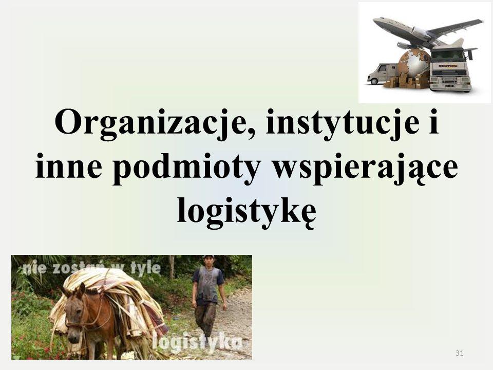 Organizacje, instytucje i inne podmioty wspierające logistykę 31