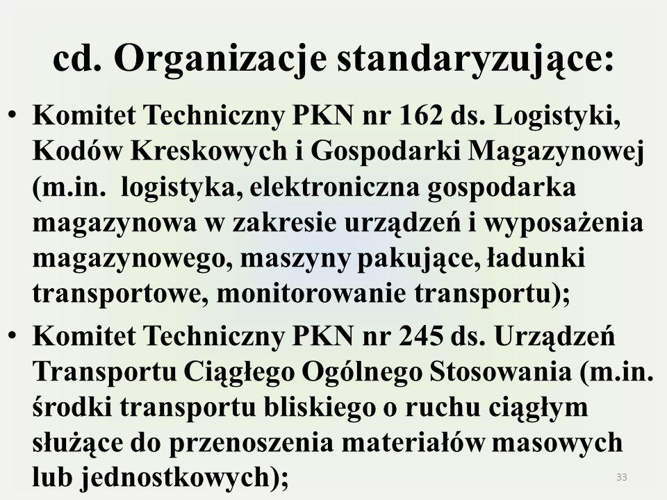 cd. Organizacje standaryzujące: Komitet Techniczny PKN nr 162 ds. Logistyki, Kodów Kreskowych i Gospodarki Magazynowej (m.in. logistyka, elektroniczna