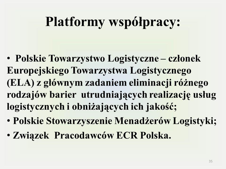 Platformy współpracy: Polskie Towarzystwo Logistyczne – członek Europejskiego Towarzystwa Logistycznego (ELA) z głównym zadaniem eliminacji różnego ro