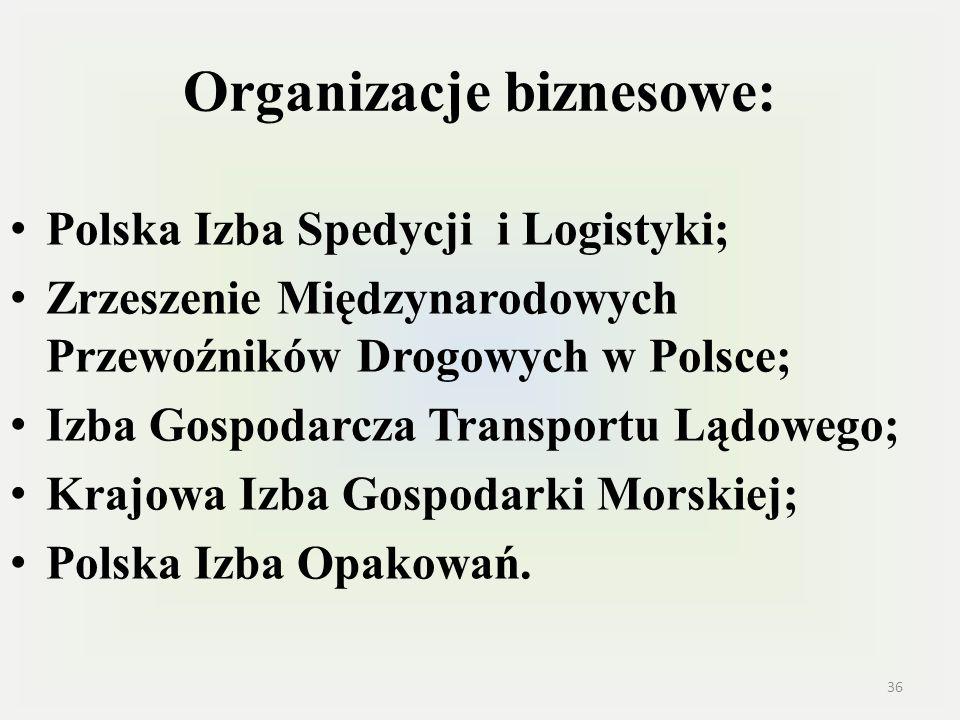 Organizacje biznesowe: Polska Izba Spedycji i Logistyki; Zrzeszenie Międzynarodowych Przewoźników Drogowych w Polsce; Izba Gospodarcza Transportu Lądo