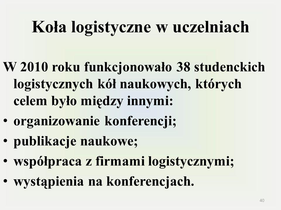 Koła logistyczne w uczelniach W 2010 roku funkcjonowało 38 studenckich logistycznych kół naukowych, których celem było między innymi: organizowanie ko