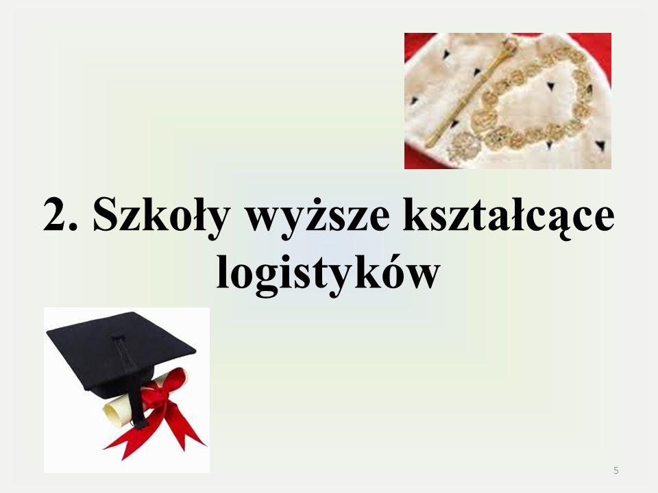 Współpraca z Wyższą Szkołą Logistyki w Przerowie (Republika Czeska): wspólna realizacja projektu pn.