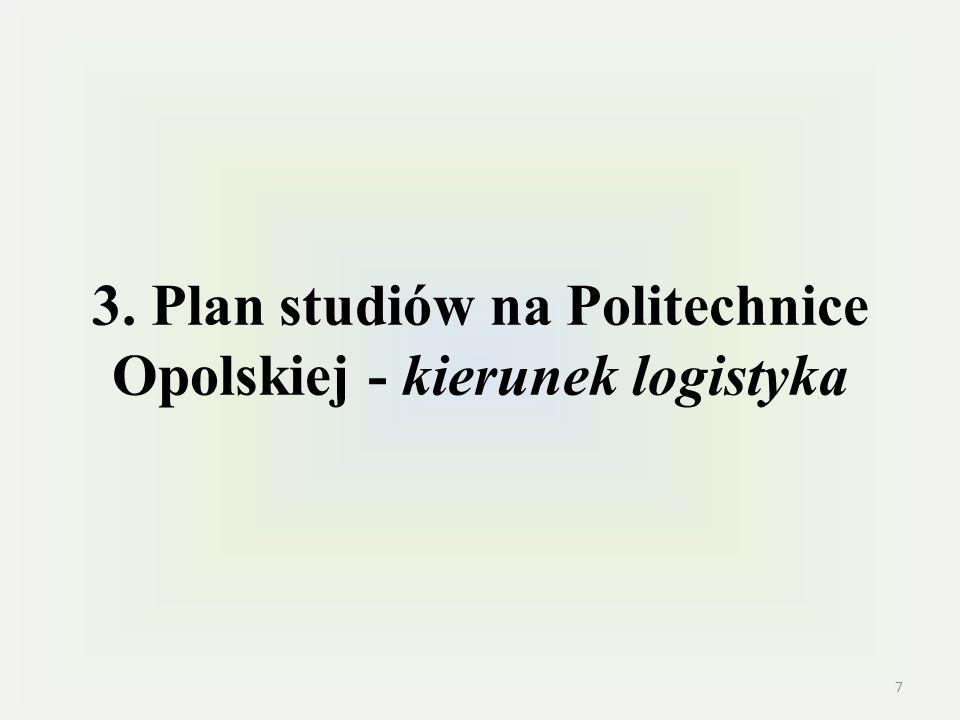 Informacje o kierunku: studia trwają 7 semestrów w trybie stacjonarnym (dziennym) i kończą się nadaniem tytułu zawodowego inżyniera; studia uwzględniają wymagania organizacji przemysłowych, handlowych, transportowych, administracji publicznej w Polsce i w Europie; absolwenci posiadają wiedzę z zakresu funkcjonowania nowoczesnych systemów logistycznych oraz podstaw nauk ekonomicznych, organizacji i zarządzania; 8