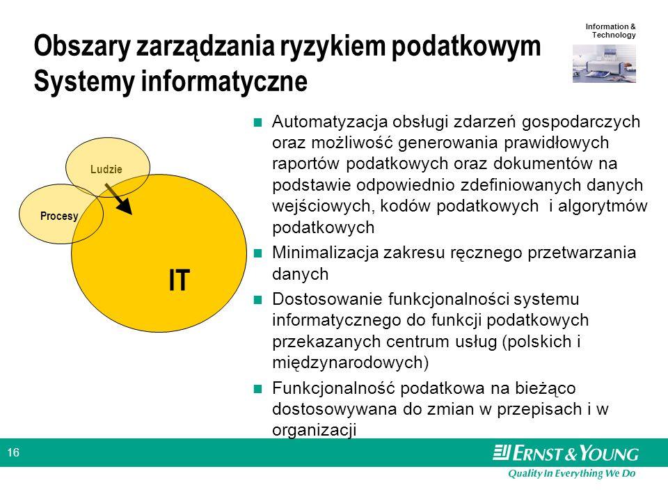 16 Ludzie Obszary zarządzania ryzykiem podatkowym Systemy informatyczne Automatyzacja obsługi zdarzeń gospodarczych oraz możliwość generowania prawidł