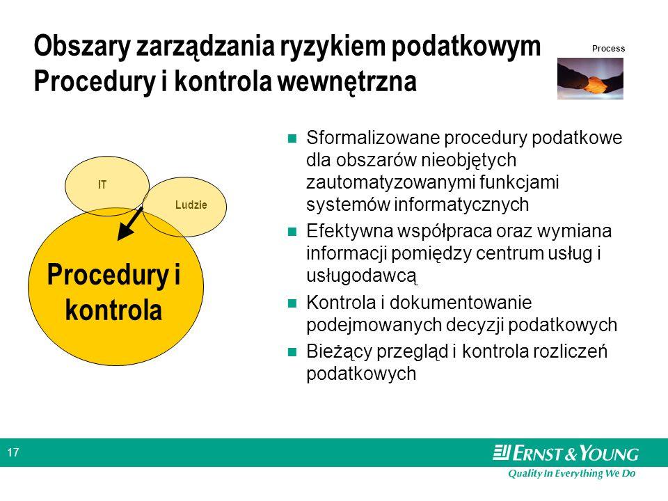 17 Procedury i kontrola IT Obszary zarządzania ryzykiem podatkowym Procedury i kontrola wewnętrzna Sformalizowane procedury podatkowe dla obszarów nie