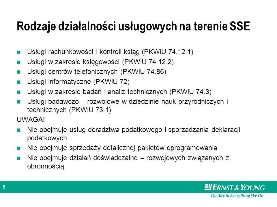 8 Rodzaje działalności usługowych na terenie SSE Usługi rachunkowości i kontroli ksiąg (PKWiU 74.12.1) Usługi w zakresie księgowości (PKWiU 74.12.2) U