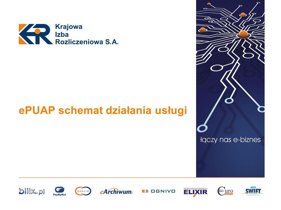 ePUAP schemat działania usługi