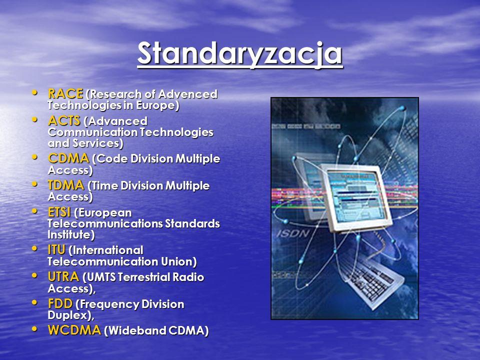 Standaryzacja RACE (Research of Advenced Technologies in Europe) RACE (Research of Advenced Technologies in Europe) ACTS (Advanced Communication Techn
