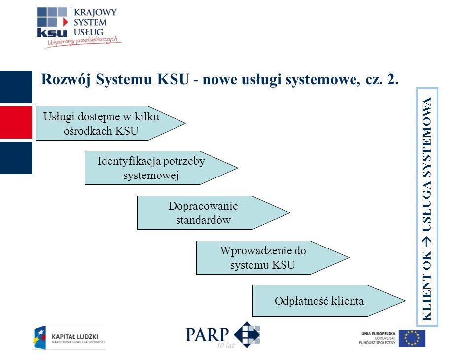 Propozycja stanu docelowego oferty KSU Usługi systemowe z dofinansowaniem 100% z dofinansowaniem na zasadach pomocy publicznej Nowe usługi systemowe w pełni odpłatne przez przedsiębiorców z dofinansowaniem 100% - pilotaże Informacja o usługach innych usługodawców odpłatne przez przedsiębiorców lub dofinansowane z innych źródeł w pełni odpłatne przez przedsiębiorców dofinansowane z innych źródeł