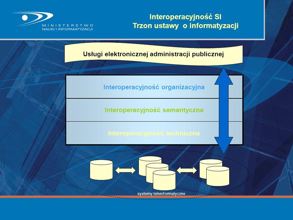 Interoperacyjność organizacyjna Interoperacyjność semantyczna Interoperacyjność techniczna Usługi elektronicznej administracji publicznej systemy tele