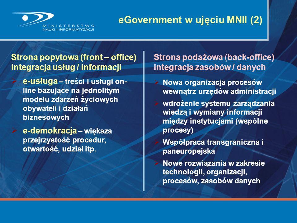 Strona popytowa (front – office) integracja usług / informacji e-usługa – treści i usługi on- line bazujące na jednolitym modelu zdarzeń życiowych oby