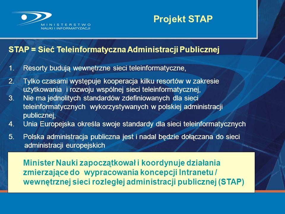 STAP = Sieć Teleinformatyczna Administracji Publicznej 1.Resorty budują wewnętrzne sieci teleinformatyczne, 2.Tylko czasami występuje kooperacja kilku
