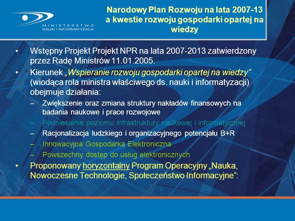 Wstępny Projekt Projekt NPR na lata 2007-2013 zatwierdzony przez Radę Ministrów 11.01.2005. Kierunek Wspieranie rozwoju gospodarki opartej na wiedzy (