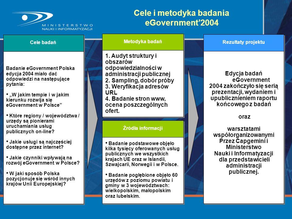 Cele i metodyka badania eGovernment2004 Cele badań Cele badań Badanie eGovernment Polska edycja 2004 miało dać odpowiedzi na następujące pytania: W ja