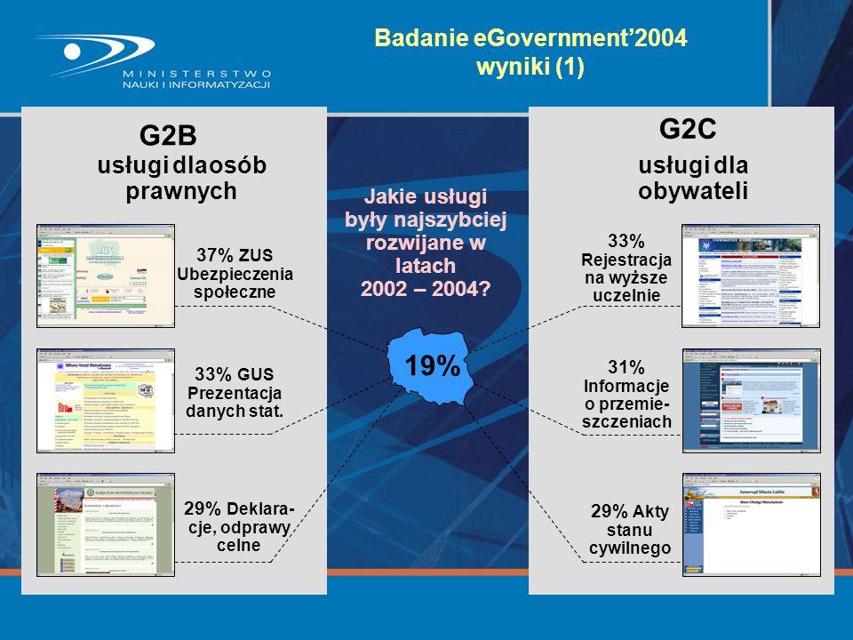 G2C G2B Jakie usługi były najszybciej rozwijane w latach 2002 – 2004? usługi dla osób prawnych usługi dla obywateli 37% ZUS Ubezpieczenia społeczne 33