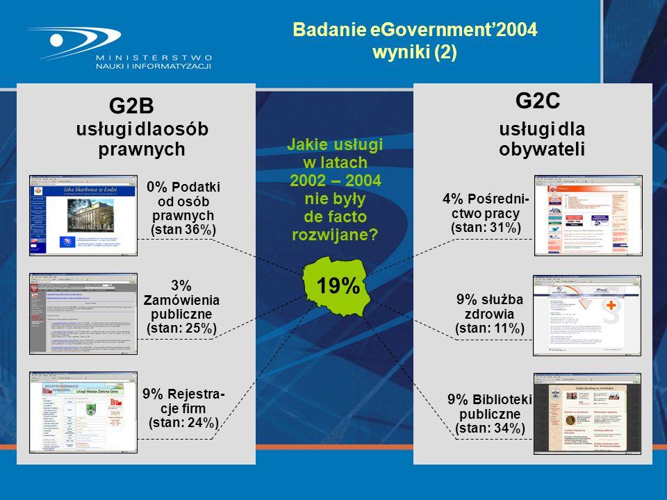 G2C G2B usługi dla osób prawnych usługi dla obywateli Jakie usługi w latach 2002 – 2004 nie były de facto rozwijane? 0% Podatki od osób prawnych (stan