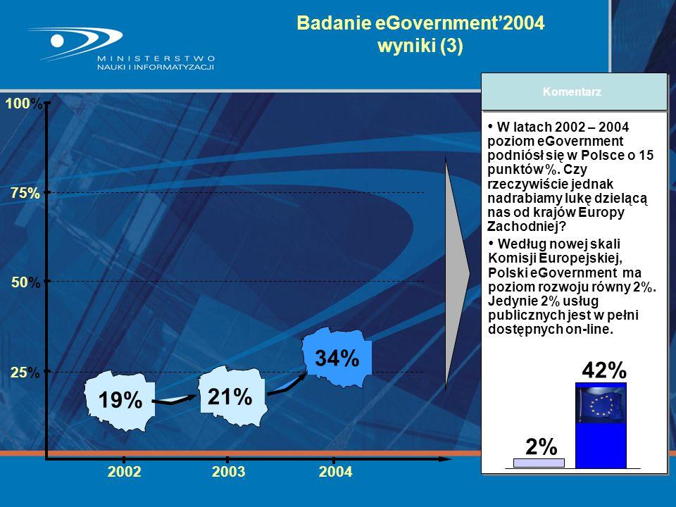 W latach 2002 – 2004 poziom eGovernment podniósł się w Polsce o 15 punktów %. Czy rzeczywiście jednak nadrabiamy lukę dzielącą nas od krajów Europy Za
