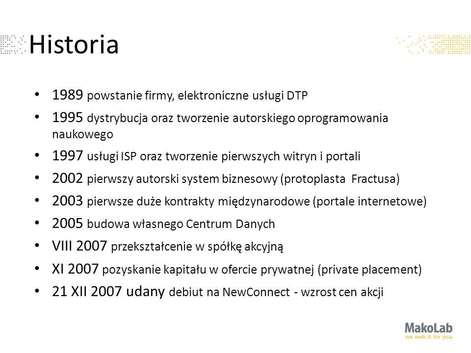 Dziś – fakty i liczby Siedziba – Łódź Biura Handlowe – Łódź, Warszawa Liczba zatrudnionych ~ 70 osób w tym ~ 55 w zespołach projektowych (konsultanci, programiści, graficy, administratorzy) Przychody 2007 – 4,8 mln PLN w tym eksport 36% Przychody Q1+Q2 2008 – 3,2 mln PLN zmiana do Q1+Q2 2007 – 54%
