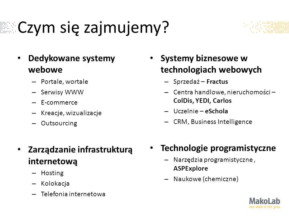 Czym się zajmujemy? Dedykowane systemy webowe – Portale, wortale – Serwisy WWW – E-commerce – Kreacje, wizualizacje – Outsourcing Zarządzanie infrastr