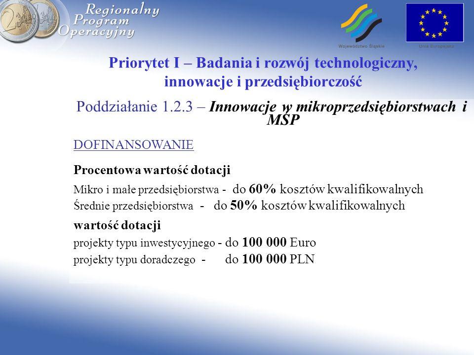 Priorytet I – Badania i rozwój technologiczny, innowacje i przedsiębiorczość Poddziałanie 1.2.3 – Innowacje w mikroprzedsiębiorstwach i MŚP DOFINANSOWANIE Procentowa wartość dotacji Mikro i małe przedsiębiorstwa - do 60% kosztów kwalifikowalnych Średnie przedsiębiorstwa - do 50% kosztów kwalifikowalnych wartość dotacji projekty typu inwestycyjnego - do 100 000 Euro projekty typu doradczego - do 100 000 PLN