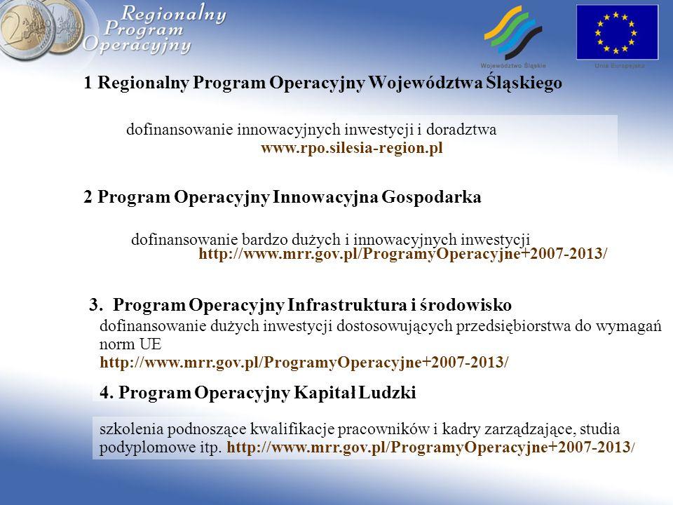 1 Regionalny Program Operacyjny Województwa Śląskiego 2 Program Operacyjny Innowacyjna Gospodarka 3. Program Operacyjny Infrastruktura i środowisko 4.
