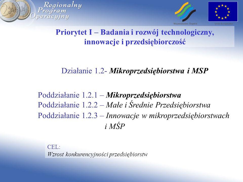 Działanie 1.2- Mikroprzedsiębiorstwa i MSP Poddziałanie 1.2.1 – Mikroprzedsiębiorstwa Poddziałanie 1.2.2 – Małe i Średnie Przedsiębiorstwa Poddziałanie 1.2.3 – Innowacje w mikroprzedsiębiorstwach i MŚP Priorytet I – Badania i rozwój technologiczny, innowacje i przedsiębiorczość CEL: Wzrost konkurencyjności przedsiębiorstw
