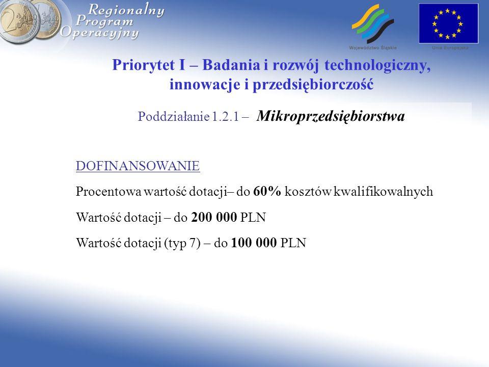 Priorytet I – Badania i rozwój technologiczny, innowacje i przedsiębiorczość Poddziałanie 1.2.1 – Mikroprzedsiębiorstwa DOFINANSOWANIE Procentowa wartość dotacji– do 60% kosztów kwalifikowalnych Wartość dotacji – do 200 000 PLN Wartość dotacji (typ 7) – do 100 000 PLN