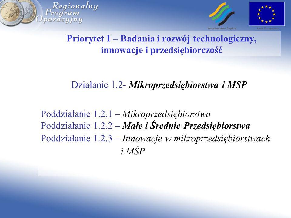 Działanie 1.2- Mikroprzedsiębiorstwa i MSP Poddziałanie 1.2.1 – Mikroprzedsiębiorstwa Poddziałanie 1.2.2 – Małe i Średnie Przedsiębiorstwa Poddziałanie 1.2.3 – Innowacje w mikroprzedsiębiorstwach i MŚP Priorytet I – Badania i rozwój technologiczny, innowacje i przedsiębiorczość