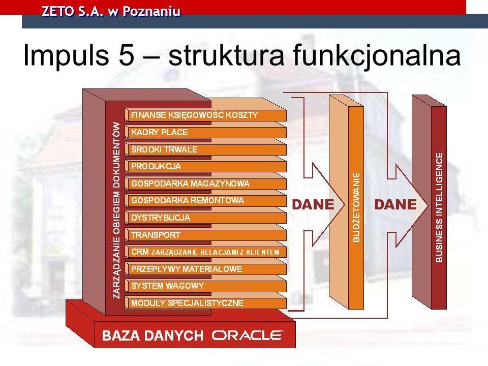 ZETO S.A. w Poznaniu Impuls 5 – struktura funkcjonalna