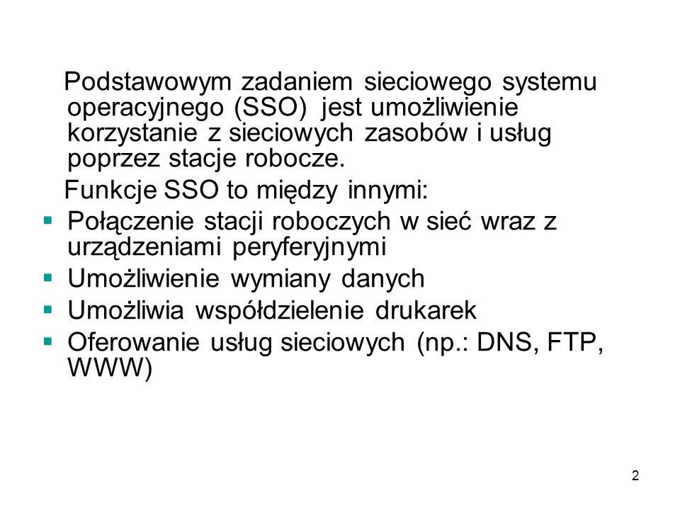 3 Sieciowe systemy operacyjne: Klient-Serwer System z wydzielonym serwerem, który spełnia różne funkcje i udostępnia różne usługi dla użytkowników (Novell NetWare, Unix, Windows NT, Windows 2000/2003 Serwer) Równy z Równym (Peer-to-Peer) Wszystkie komputery pracujące w sieci są równorzędne, funkcje serwerów i stacji roboczych nie są sztywno rozdzielone.