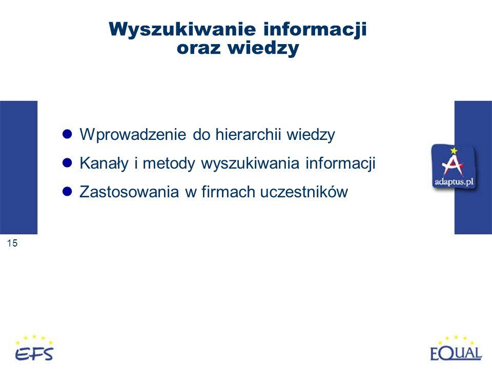 15 Wyszukiwanie informacji oraz wiedzy Wprowadzenie do hierarchii wiedzy Kanały i metody wyszukiwania informacji Zastosowania w firmach uczestników