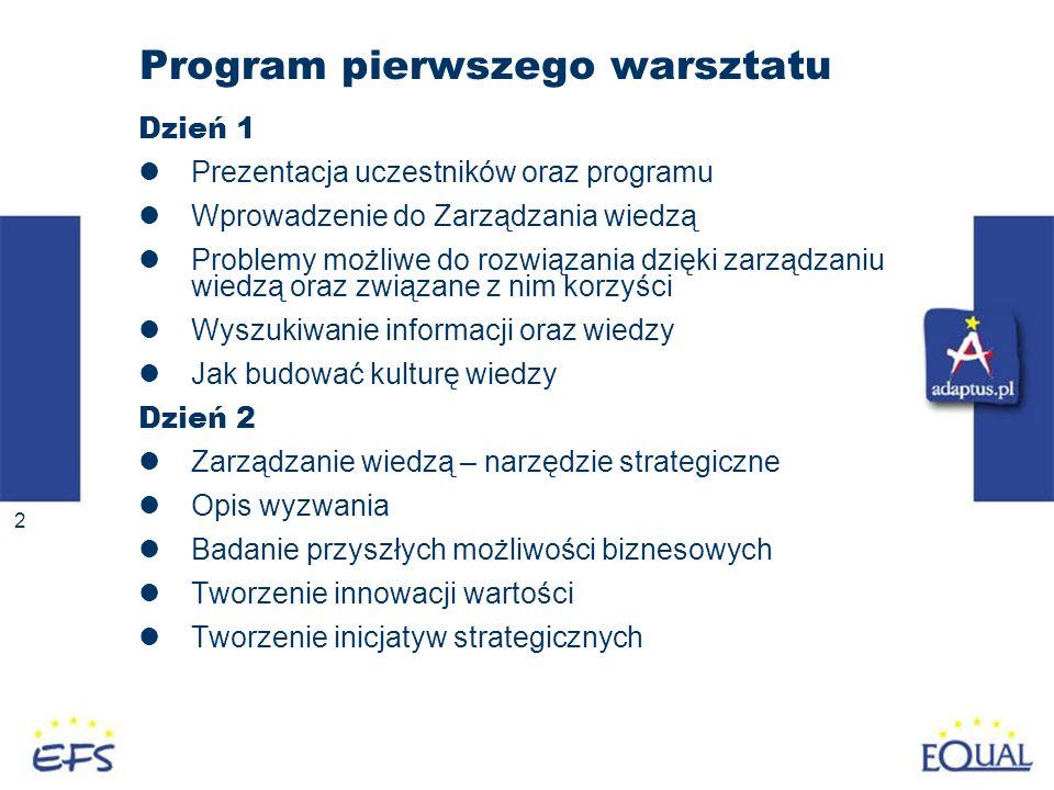 2 Program pierwszego warsztatu Dzień 1 Prezentacja uczestników oraz programu Wprowadzenie do Zarządzania wiedzą Problemy możliwe do rozwiązania dzięki zarządzaniu wiedzą oraz związane z nim korzyści Wyszukiwanie informacji oraz wiedzy Jak budować kulturę wiedzy Dzień 2 Zarządzanie wiedzą – narzędzie strategiczne Opis wyzwania Badanie przyszłych możliwości biznesowych Tworzenie innowacji wartości Tworzenie inicjatyw strategicznych