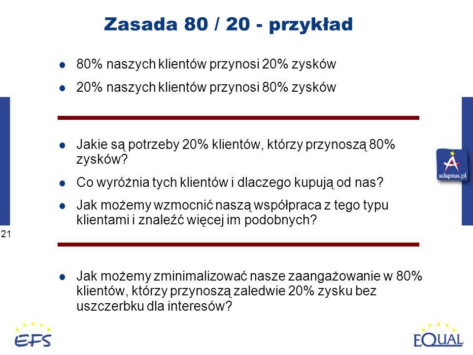 21 Zasada 80 / 20 - przykład 80% naszych klientów przynosi 20% zysków 20% naszych klientów przynosi 80% zysków Jakie są potrzeby 20% klientów, którzy przynoszą 80% zysków.