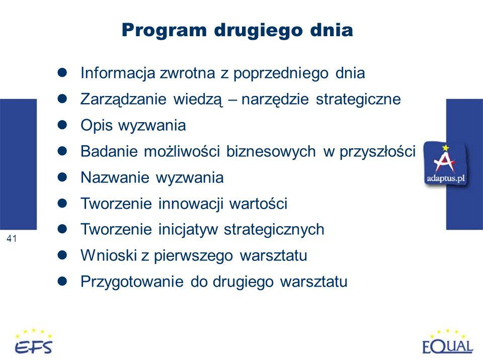 41 Program drugiego dnia Informacja zwrotna z poprzedniego dnia Zarządzanie wiedzą – narzędzie strategiczne Opis wyzwania Badanie możliwości biznesowy