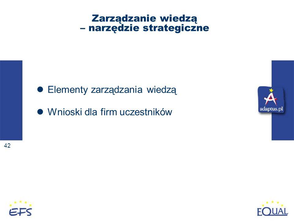 42 Zarządzanie wiedzą – narzędzie strategiczne Elementy zarządzania wiedzą Wnioski dla firm uczestników