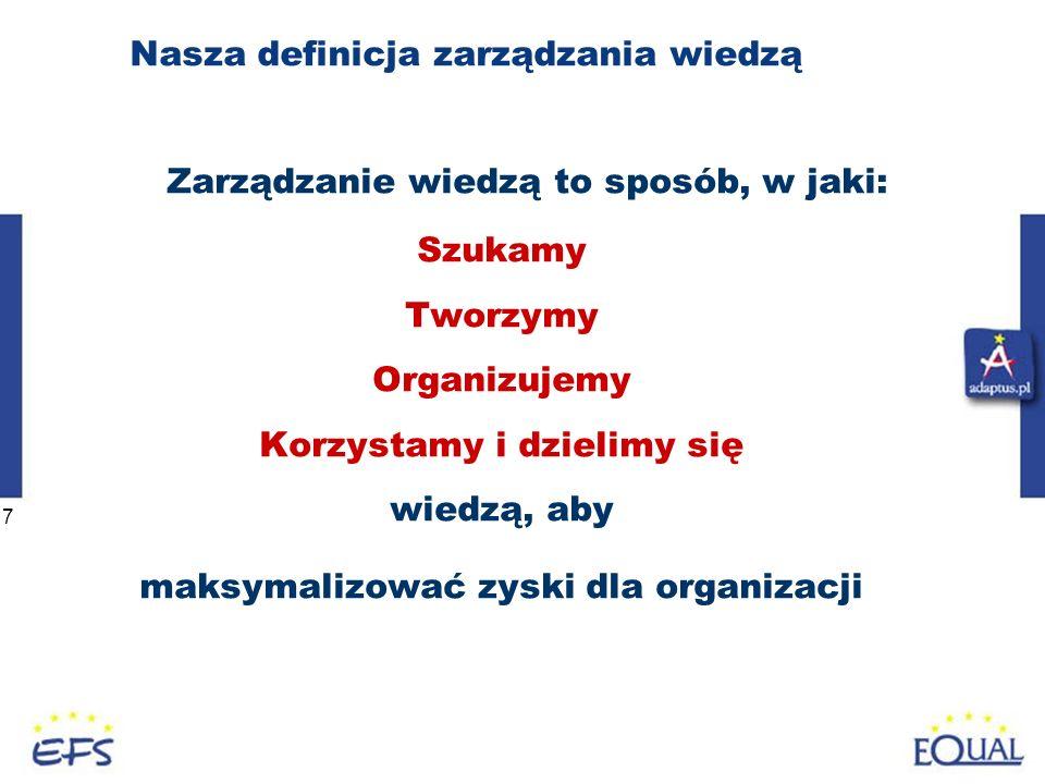 7 Nasza definicja zarządzania wiedzą Zarządzanie wiedzą to sposób, w jaki: Szukamy Tworzymy Organizujemy Korzystamy i dzielimy się wiedzą, aby maksymalizować zyski dla organizacji