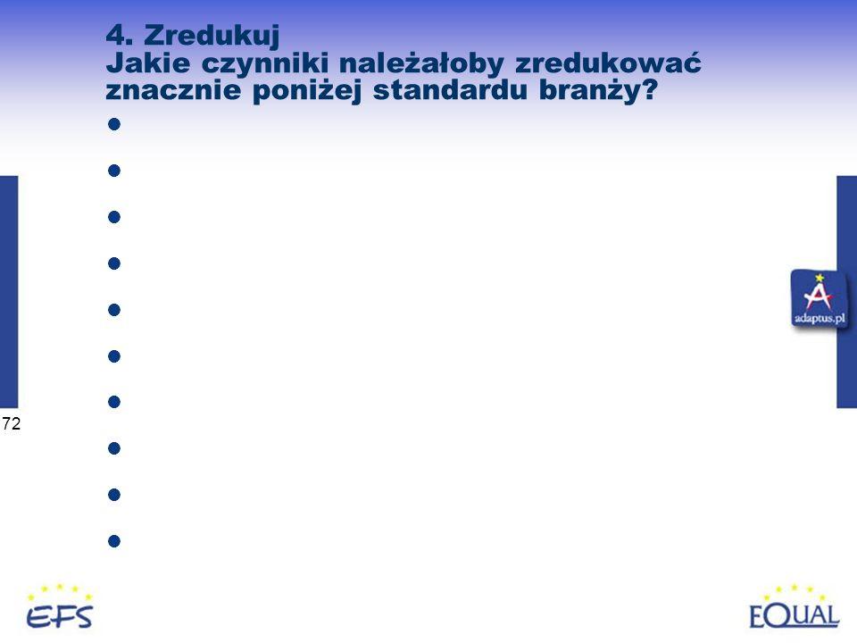 72 4. Zredukuj Jakie czynniki należałoby zredukować znacznie poniżej standardu branży?