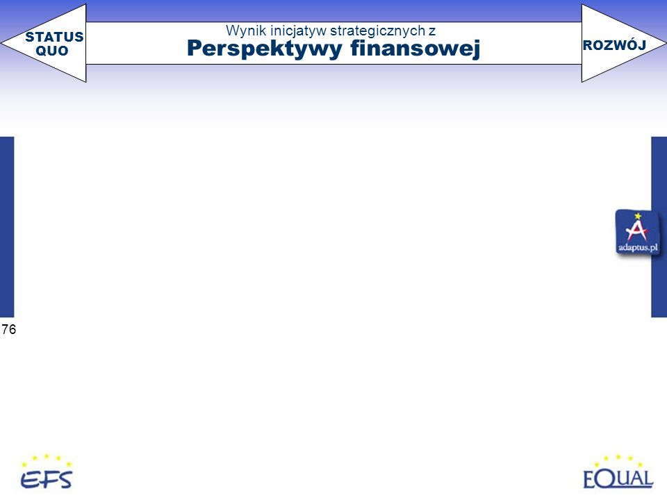 76 Wynik inicjatyw strategicznych z Perspektywy finansowej STATUS QUO ROZWÓJ