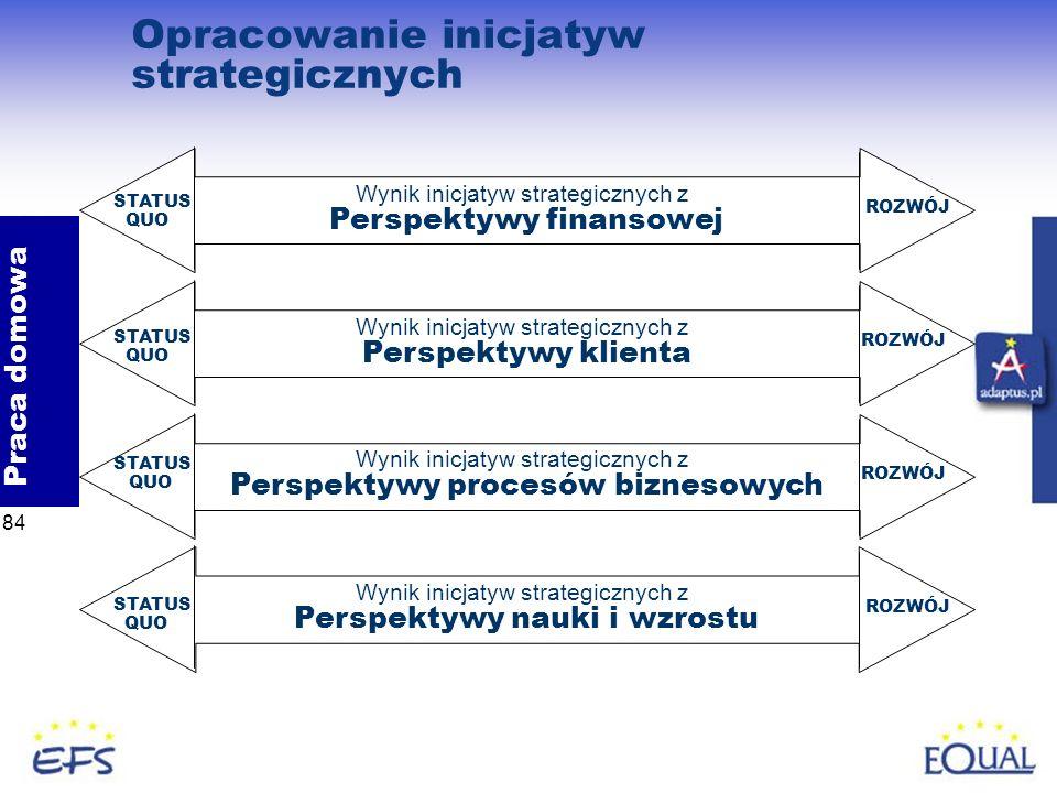 84 Wynik inicjatyw strategicznych z Perspektywy finansowej STATUS QUO ROZWÓJ Opracowanie inicjatyw strategicznych Wynik inicjatyw strategicznych z Perspektywy klienta STATUS QUO ROZWÓJ Wynik inicjatyw strategicznych z Perspektywy procesów biznesowych STATUS QUO ROZWÓJ Wynik inicjatyw strategicznych z Perspektywy nauki i wzrostu STATUS QUO ROZWÓJ Praca domowa