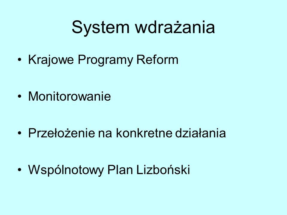 System wdrażania Krajowe Programy Reform Monitorowanie Przełożenie na konkretne działania Wspólnotowy Plan Lizboński