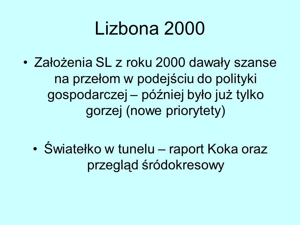 Lizbona 2000 Założenia SL z roku 2000 dawały szanse na przełom w podejściu do polityki gospodarczej – później było już tylko gorzej (nowe priorytety) Światełko w tunelu – raport Koka oraz przegląd śródokresowy
